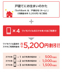 スクリーンショット 2015-08-01 11.22.50