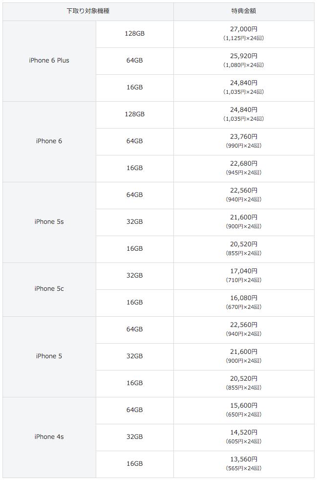 スクリーンショット 2015-12-12 20.56.52
