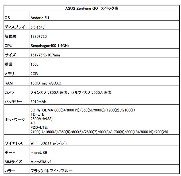 ASUS ZenFone GOが発売になりました。