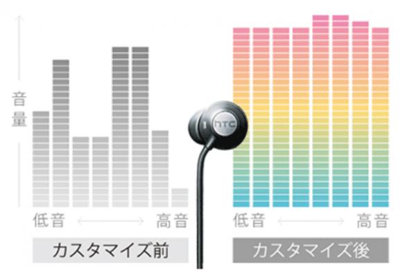 ハイレゾイヤホン対応なので高音質で音楽も楽しめます。
