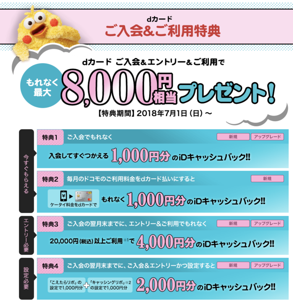 dカードは入会をして条件を満たすと8000円分の特典がもらえます。