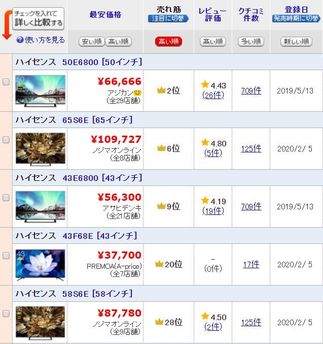ハイセンスをオススメするのは日本製ということや画質よりも安さとテレビの大きさを求める人です