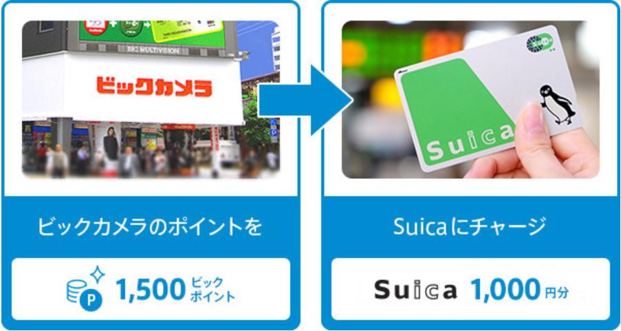 一度Suicaにチャージしておいて、Suicaで支払いをすることによりポイントを二重取り