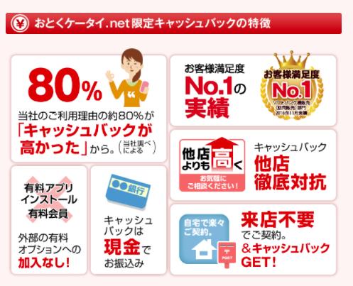 おとくケータイ.netはソフトバンクの正規代理店でお客様満足度No.1のお店です。