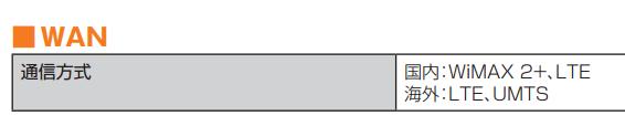 W04(HWD35)ってSIMフリーなの?ドコモ・ワイモバイルのSIMカードが使えるか実際に試してみた-2