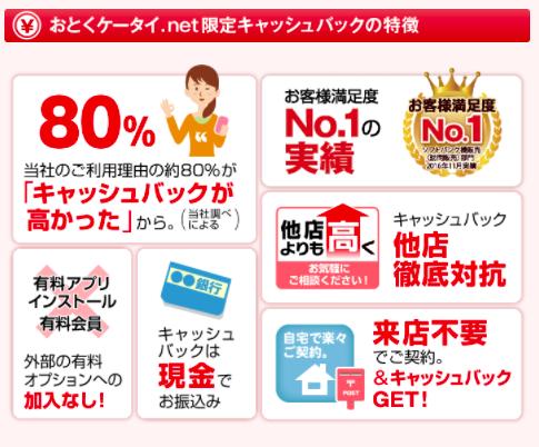 おとくケータイ.netはソフトバンクの正規代理店でお客様満足度No.1
