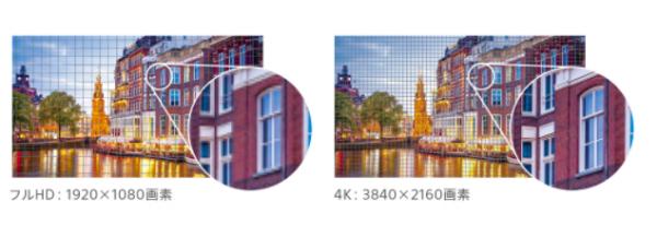 フルHD画質の動画を4Kへアップコンバート!