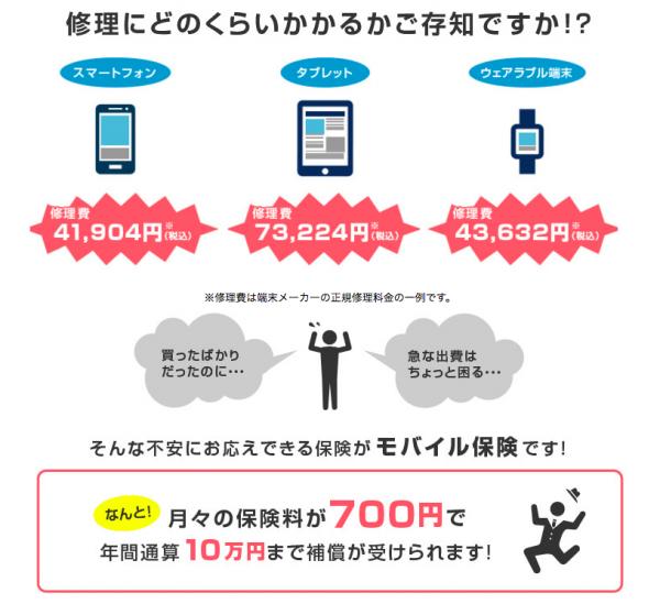 スマホ用の月額700円の保険『モバイル保険』は「あり」か「なし」か?