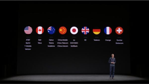 Apple Watch Series3は格安SIMでも音声通話・データ通信が使えるのか?-3