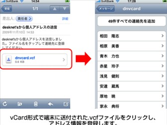 iphoneの連絡先をパソコンに同期して保存する4つの方法