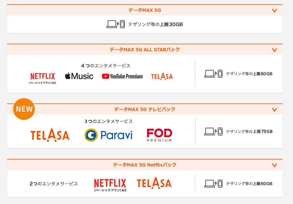データMAX 5G with Amazon プライム